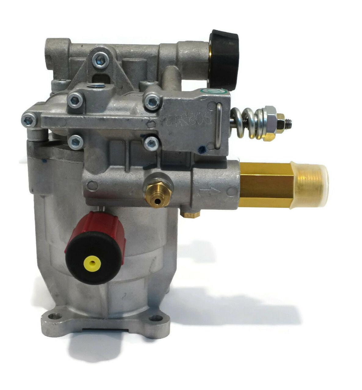 """PRESSURE fits Power with 7/8"""" Valve"""