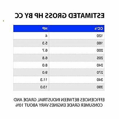 Triplex Pumps EZ Start AR America SRMW22G26-EZ-SX, 2600